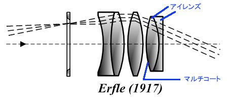 谷光学エルフレ2